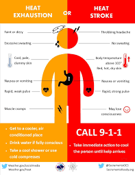 EXCESSIVE HEAT WARNING EFFECT – AUG 12, 2021